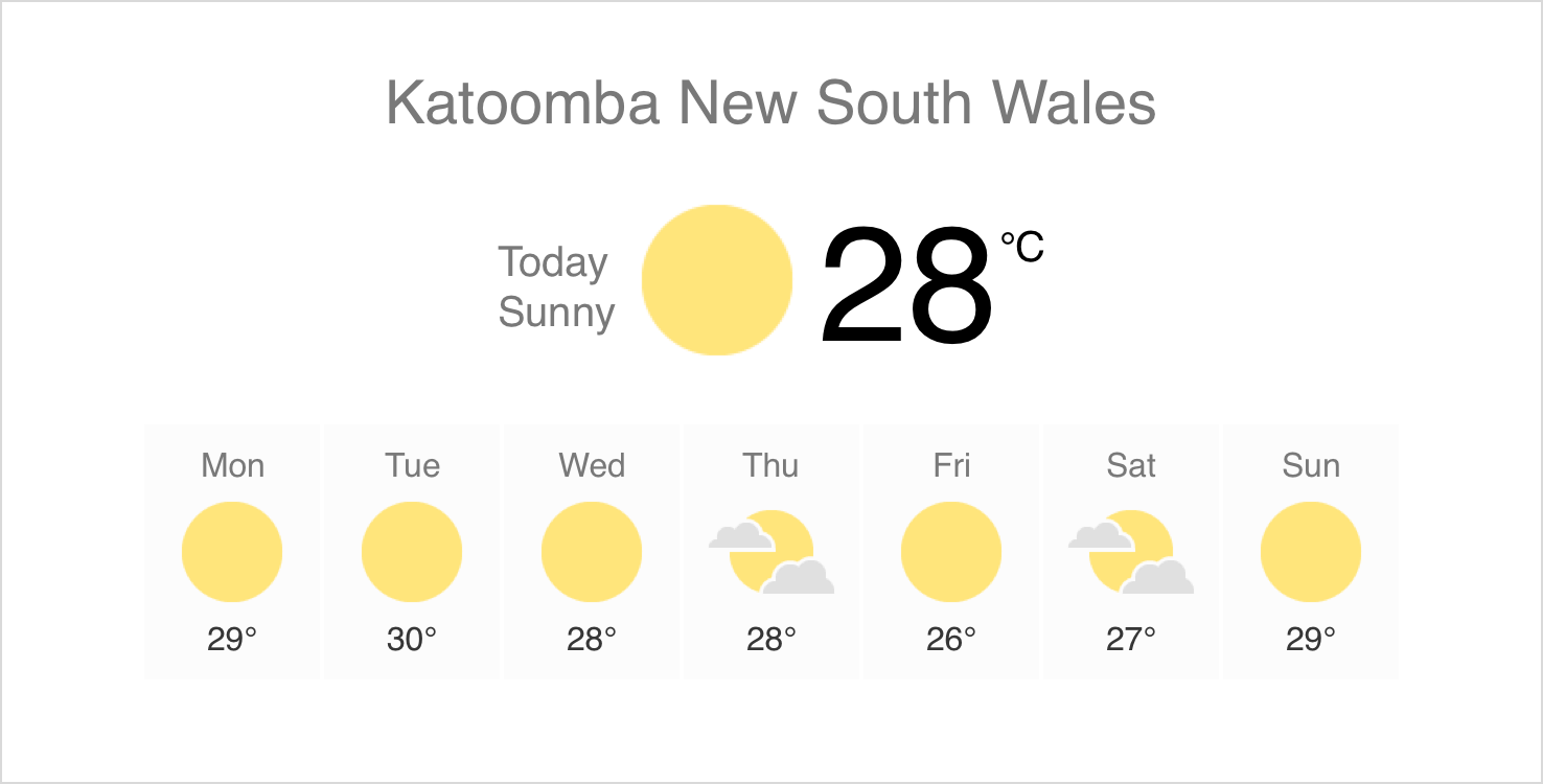Weather Forecast for Katoomba New South Wales